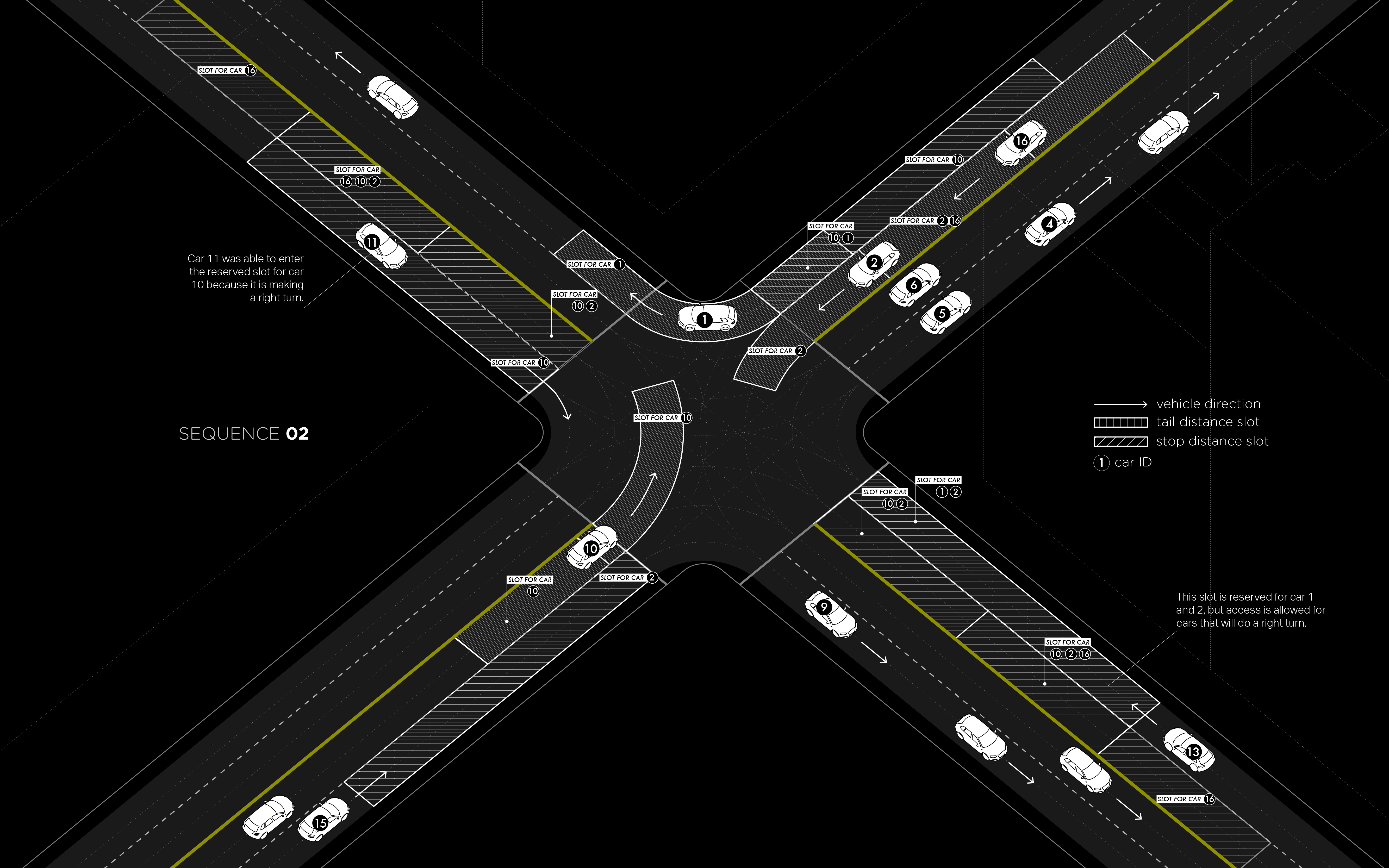 Light Traffic / MIT Senseable City Lab